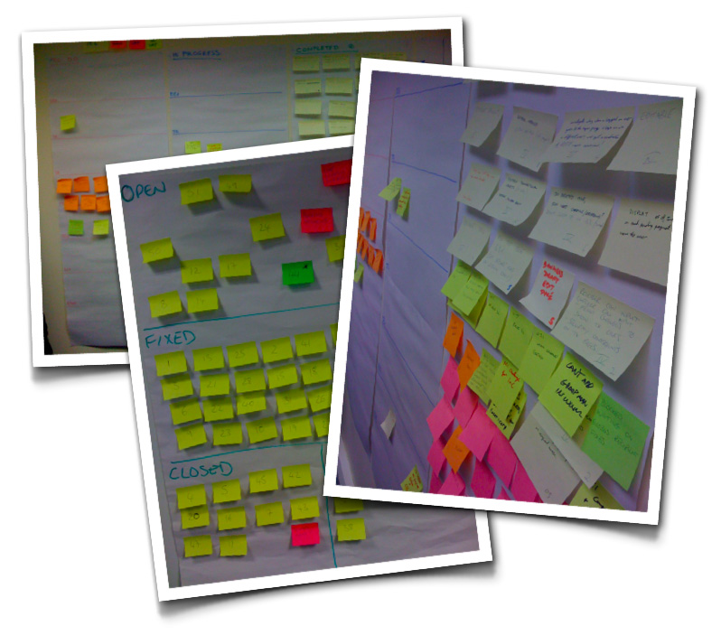 Kanban board