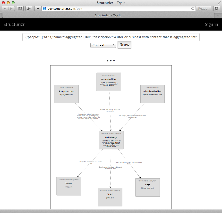A screenshot of a simple context diagram