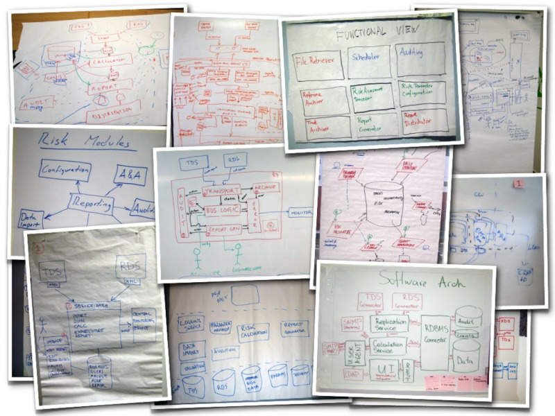 Some typical software architecture sketches