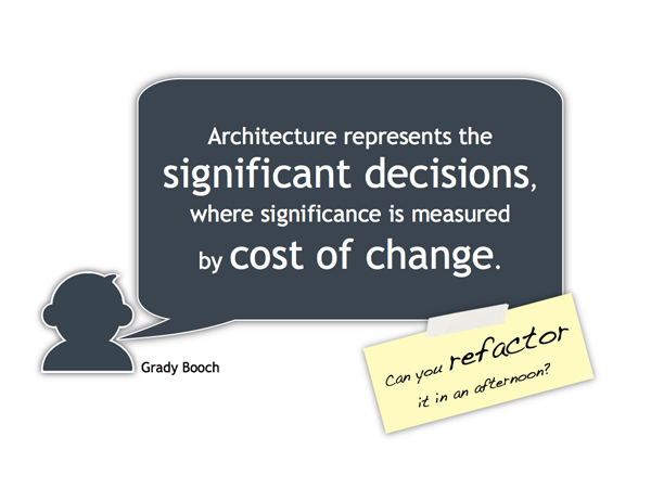 Architecture helps you meet your requirements