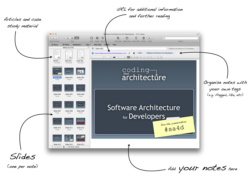 Software Architecture for Developers in Evernote